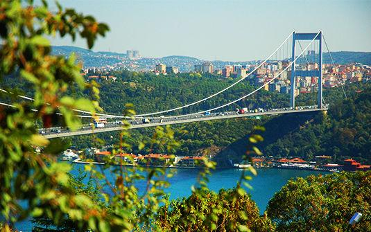 istanbul 1 İstanbulda Kahvaltı Yapılacak Mekanlar